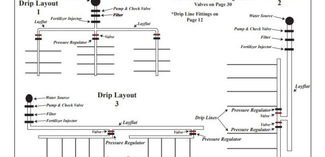 Drip System Layouts
